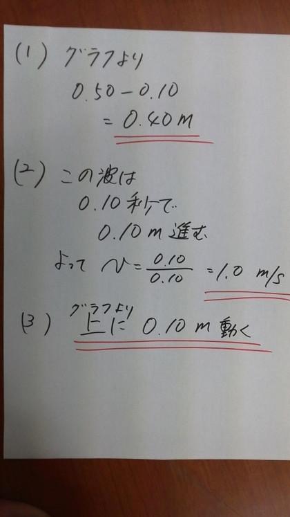 2013040302350001